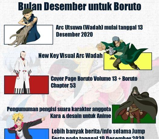 Bulan Desember Untuk Boruto Anime Manga